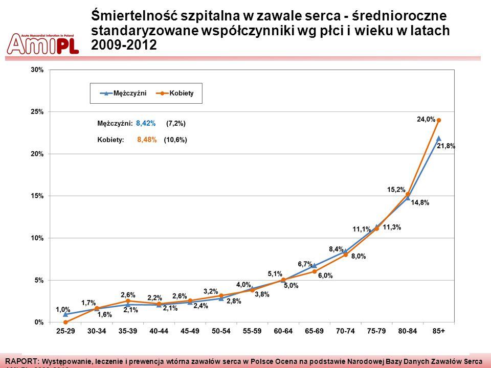 RAPORT : Występowanie, leczenie i prewencja wtórna zawałów serca w Polsce Ocena na podstawie Narodowej Bazy Danych Zawałów Serca AMI-PL 2009-2012 Śmie