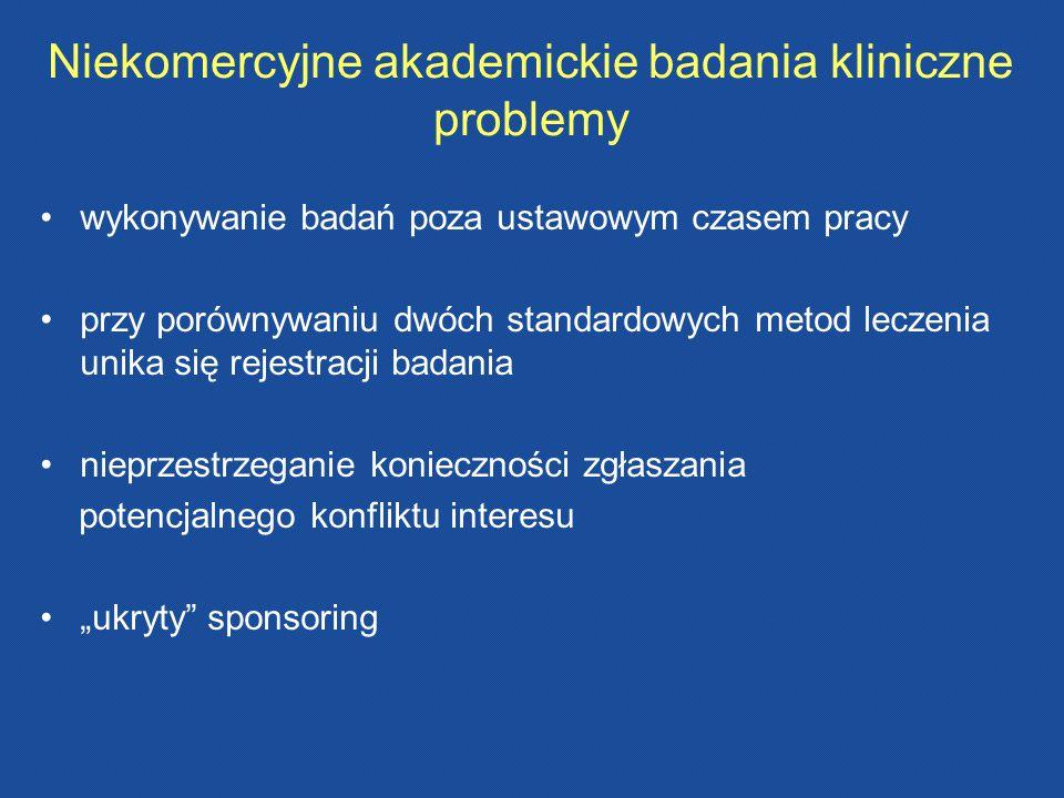 wykonywanie badań poza ustawowym czasem pracy przy porównywaniu dwóch standardowych metod leczenia unika się rejestracji badania nieprzestrzeganie kon