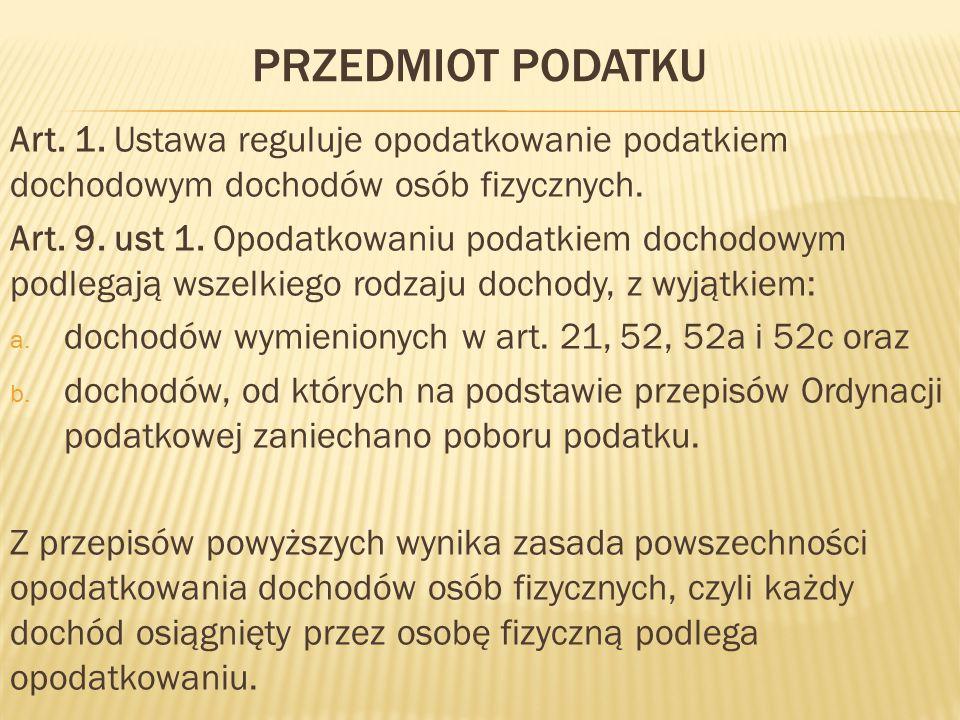 PRZEDMIOT PODATKU Art.1.