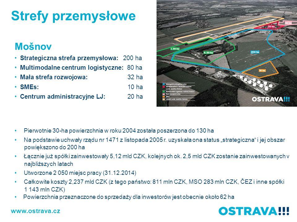 Mošnov Strategiczna strefa przemysłowa: 200 ha Multimodalne centrum logistyczne: 80 ha Mała strefa rozwojowa: 32 ha SMEs: 10 ha Centrum administracyjne LJ: 20 ha Pierwotnie 30-ha powierzchnia w roku 2004 została poszerzona do 130 ha Na podstawie uchwały rządu nr 1471 z listopada 2005 r.