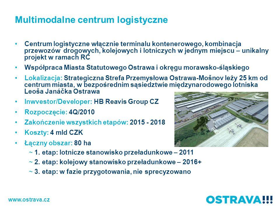 Multimodalne centrum logistyczne Centrum logistyczne włącznie terminalu kontenerowego, kombinacja przewozów drogowych, kolejowych i lotniczych w jednym miejscu – unikalny projekt w ramach RC Współpraca Miasta Statutowego Ostrawa i okręgu morawsko-śląskiego Lokalizacja: Strategiczna Strefa Przemysłowa Ostrawa-Mošnov leży 25 km od centrum miasta, w bezpośrednim sąsiedztwie międzynarodowego lotniska Leoša Janáčka Ostrawa Inwvestor/Developer: HB Reavis Group CZ Rozpoczęcie: 4Q/2010 Zakończenie wszystkich etapów: 2015 - 2018 Koszty: 4 mld CZK Łączny obszar: 80 ha ~ 1.