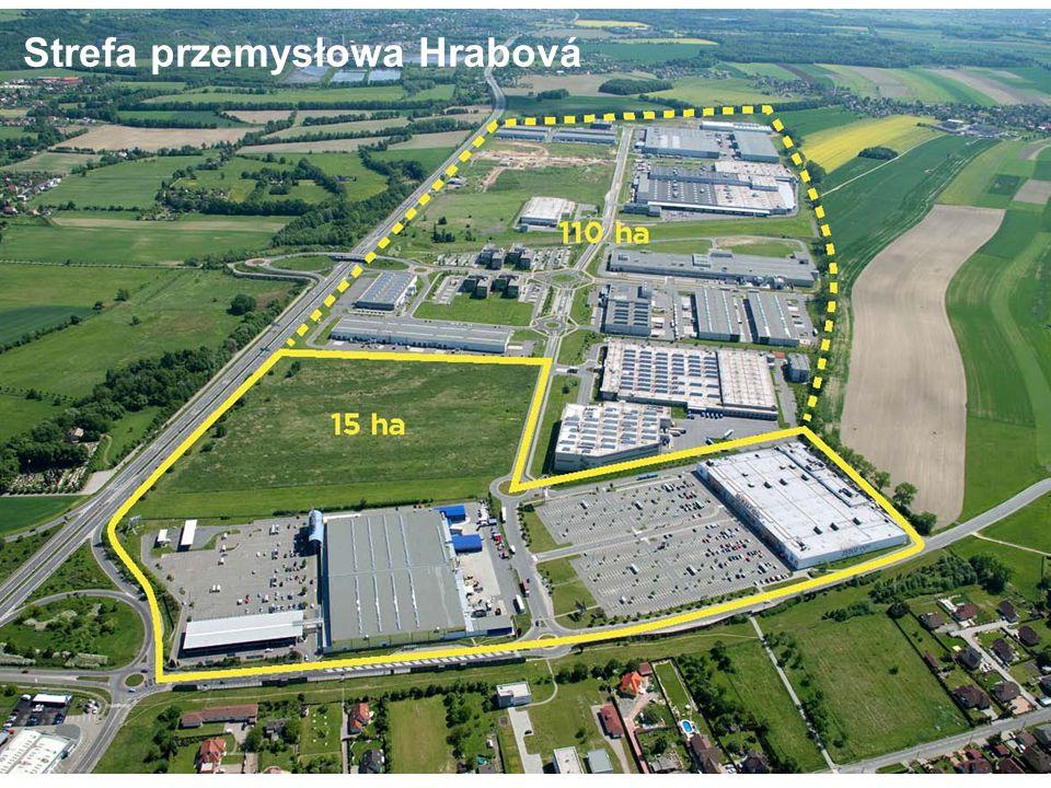 Strefa przemysłowa Hrabová