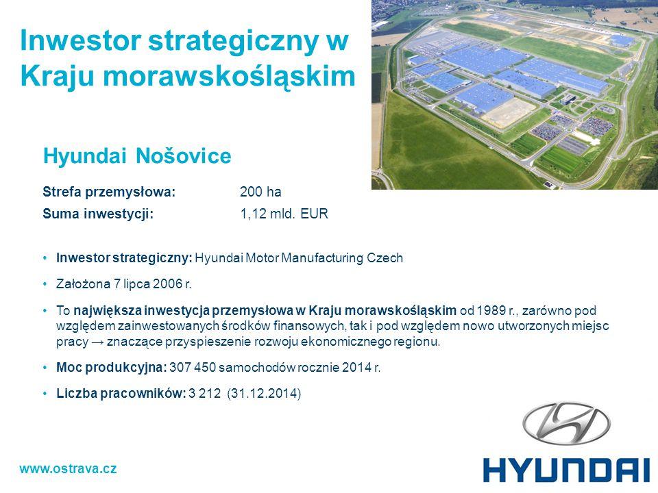 Hyundai Nošovice Strefa przemysłowa:200 ha Suma inwestycji: 1,12 mld.