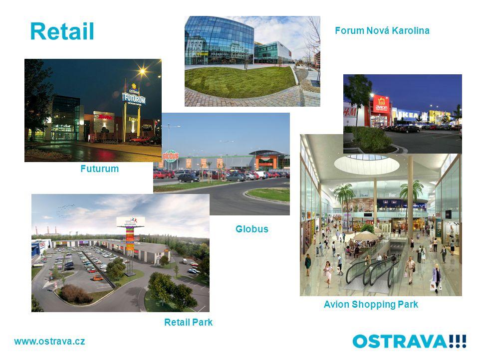 Retail Futurum Globus Retail Park Avion Shopping Park Forum Nová Karolina www.ostrava.cz