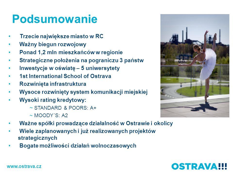 Podsumowanie Trzecie największe miasto w RC Ważny biegun rozwojowy Ponad 1,2 mln mieszkańców w regionie Strategiczne położenia na pograniczu 3 państw Inwestycje w oświatę – 5 uniwersytety 1st International School of Ostrava Rozwinięta infrastruktura Wysoce rozwinięty system komunikacji miejskiej Wysoki rating kredytowy: ~ STANDARD & POORS: A+ ~ MOODY´S: A2 Ważne spółki prowadzące działalność w Ostrawie i okolicy Wiele zaplanowanych i już realizowanych projektów strategicznych Bogate możliwości działań wolnoczasowych www.ostrava.cz