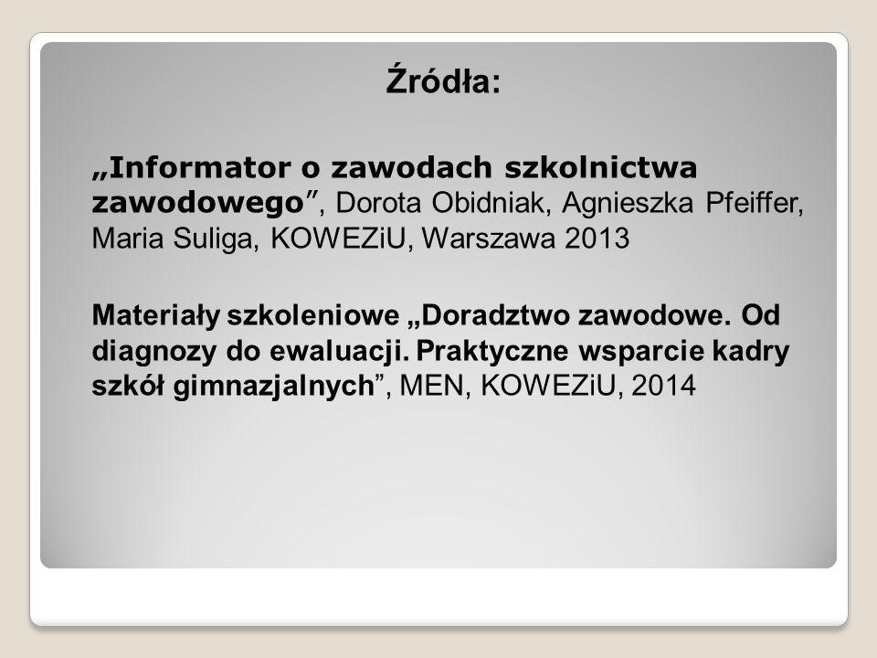 """Źródła: """"Informator o zawodach szkolnictwa zawodowego"""", Dorota Obidniak, Agnieszka Pfeiffer, Maria Suliga, KOWEZiU, Warszawa 2013 Materiały szkoleniow"""
