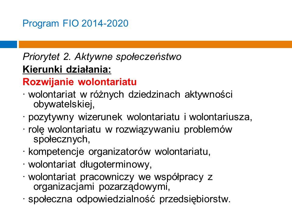 Program FIO 2014-2020 Priorytet 2.