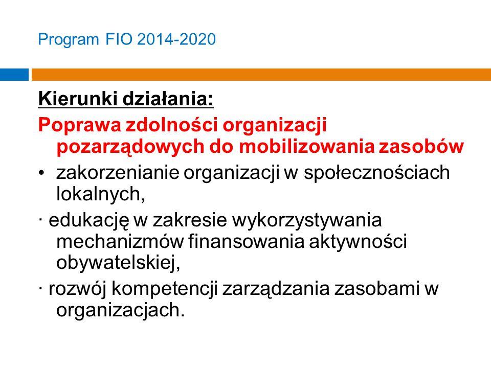 Program FIO 2014-2020 Kierunki działania: Poprawa zdolności organizacji pozarządowych do mobilizowania zasobów zakorzenianie organizacji w społecznościach lokalnych, · edukację w zakresie wykorzystywania mechanizmów finansowania aktywności obywatelskiej, · rozwój kompetencji zarządzania zasobami w organizacjach.