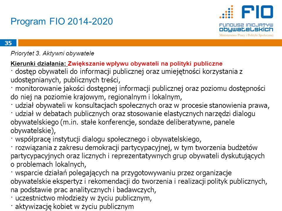 Program FIO 2014-2020 35 Priorytet 3.