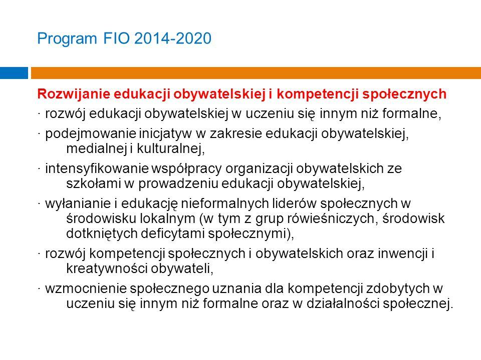 Program FIO 2014-2020 Rozwijanie edukacji obywatelskiej i kompetencji społecznych · rozwój edukacji obywatelskiej w uczeniu się innym niż formalne, · podejmowanie inicjatyw w zakresie edukacji obywatelskiej, medialnej i kulturalnej, · intensyfikowanie współpracy organizacji obywatelskich ze szkołami w prowadzeniu edukacji obywatelskiej, · wyłanianie i edukację nieformalnych liderów społecznych w środowisku lokalnym (w tym z grup rówieśniczych, środowisk dotkniętych deficytami społecznymi), · rozwój kompetencji społecznych i obywatelskich oraz inwencji i kreatywności obywateli, · wzmocnienie społecznego uznania dla kompetencji zdobytych w uczeniu się innym niż formalne oraz w działalności społecznej.