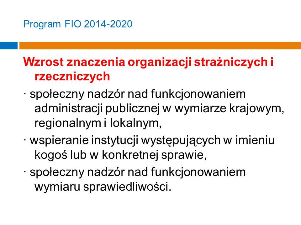 Program FIO 2014-2020 Wzrost znaczenia organizacji strażniczych i rzeczniczych · społeczny nadzór nad funkcjonowaniem administracji publicznej w wymiarze krajowym, regionalnym i lokalnym, · wspieranie instytucji występujących w imieniu kogoś lub w konkretnej sprawie, · społeczny nadzór nad funkcjonowaniem wymiaru sprawiedliwości.