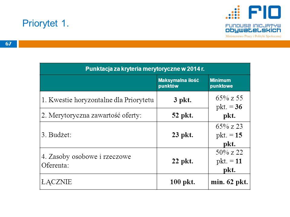 Priorytet 1. 67 Punktacja za kryteria merytoryczne w 2014 r.