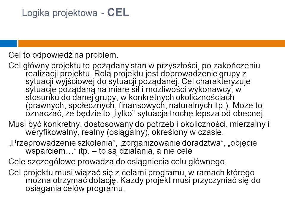 Logika projektowa - CEL Cel to odpowiedź na problem.