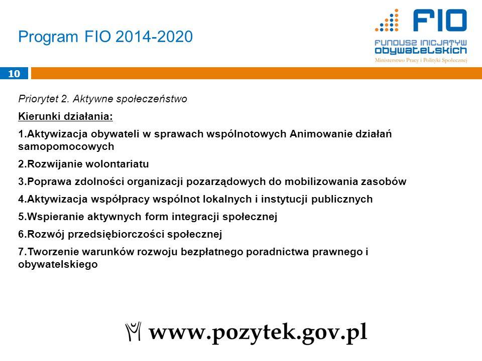 Program FIO 2014-2020 10 Priorytet 2. Aktywne społeczeństwo Kierunki działania: 1.Aktywizacja obywateli w sprawach wspólnotowych Animowanie działań sa
