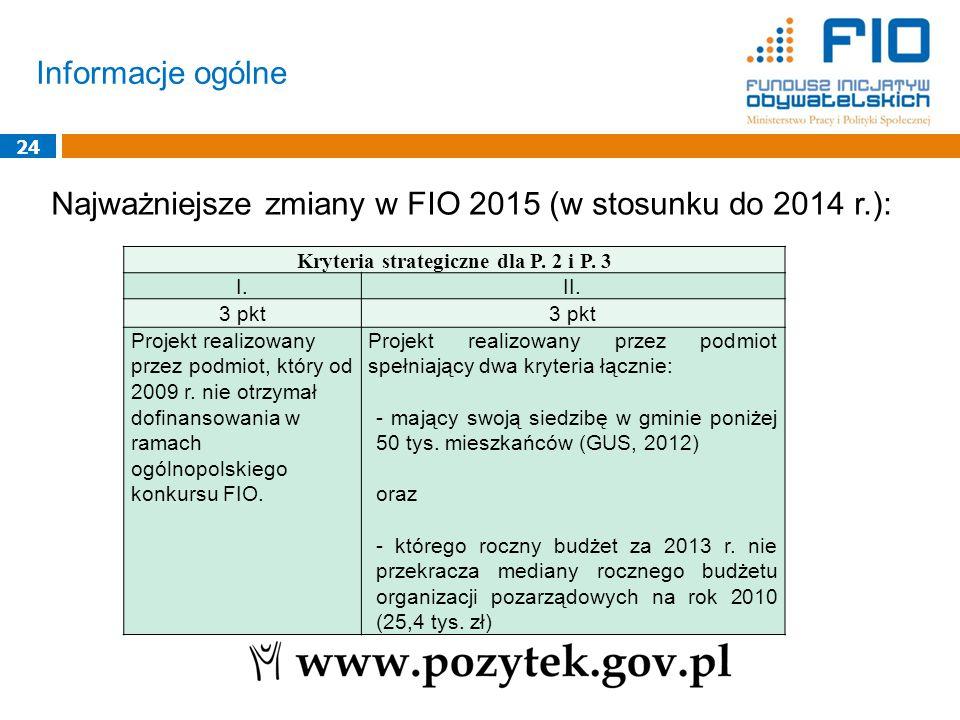 Informacje ogólne 24 Najważniejsze zmiany w FIO 2015 (w stosunku do 2014 r.): Kryteria strategiczne dla P. 2 i P. 3 I.II. 3 pkt Projekt realizowany pr