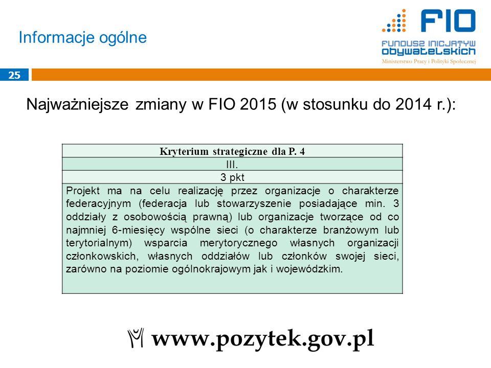 Informacje ogólne 25 Najważniejsze zmiany w FIO 2015 (w stosunku do 2014 r.): Kryterium strategiczne dla P. 4 III. 3 pkt Projekt ma na celu realizację