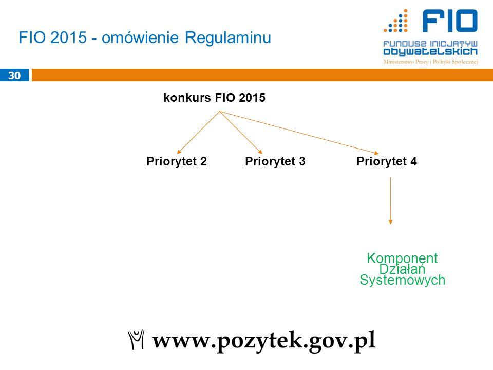 FIO 2015 - omówienie Regulaminu 30 konkurs FIO 2015 Priorytet 2 Priorytet 3Priorytet 4 Komponent Działań Systemowych