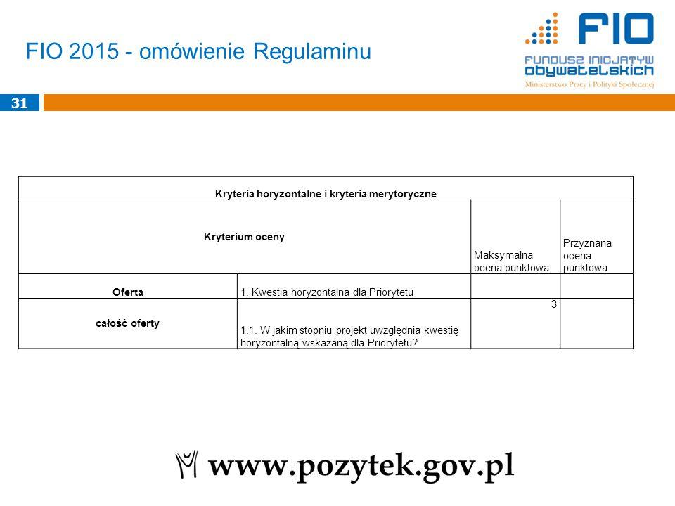 FIO 2015 - omówienie Regulaminu 31 Kryteria horyzontalne i kryteria merytoryczne Kryterium oceny Maksymalna ocena punktowa Przyznana ocena punktowa Oferta1.