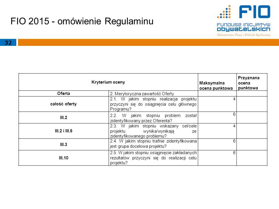 FIO 2015 - omówienie Regulaminu 32 Kryterium oceny Maksymalna ocena punktowa Przyznana ocena punktowa Oferta 2. Merytoryczna zawartość Oferty całość o