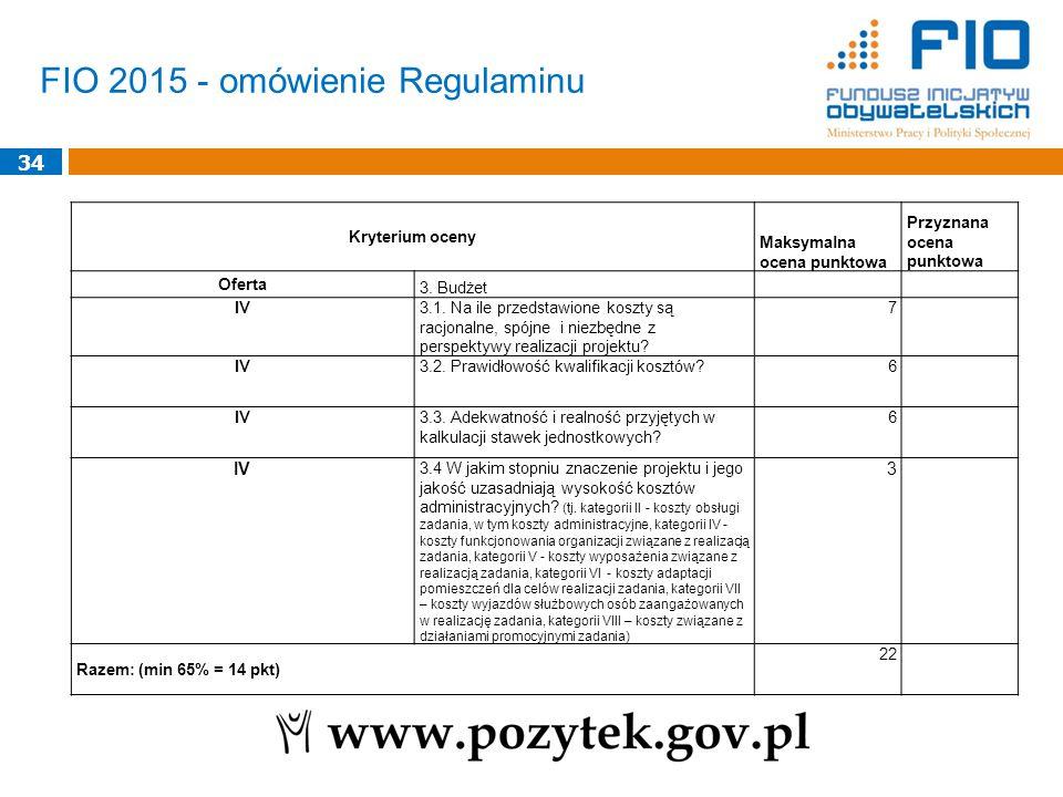 FIO 2015 - omówienie Regulaminu 34 Kryterium oceny Maksymalna ocena punktowa Przyznana ocena punktowa Oferta 3. Budżet IV3.1. Na ile przedstawione kos