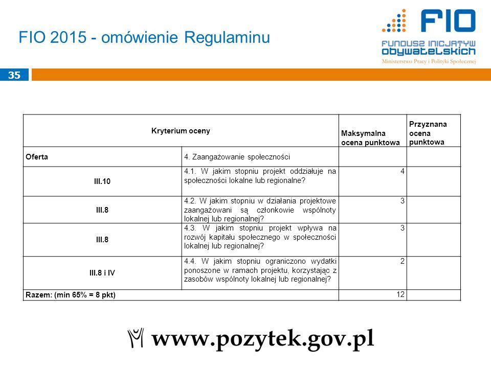 FIO 2015 - omówienie Regulaminu 35 Kryterium oceny Maksymalna ocena punktowa Przyznana ocena punktowa Oferta4. Zaangażowanie społeczności III.10 4.1.