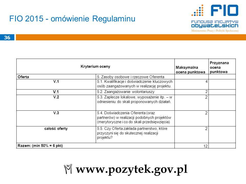 FIO 2015 - omówienie Regulaminu 36 Kryterium oceny Maksymalna ocena punktowa Przyznana ocena punktowa Oferta5. Zasoby osobowe i rzeczowe Oferenta V.15