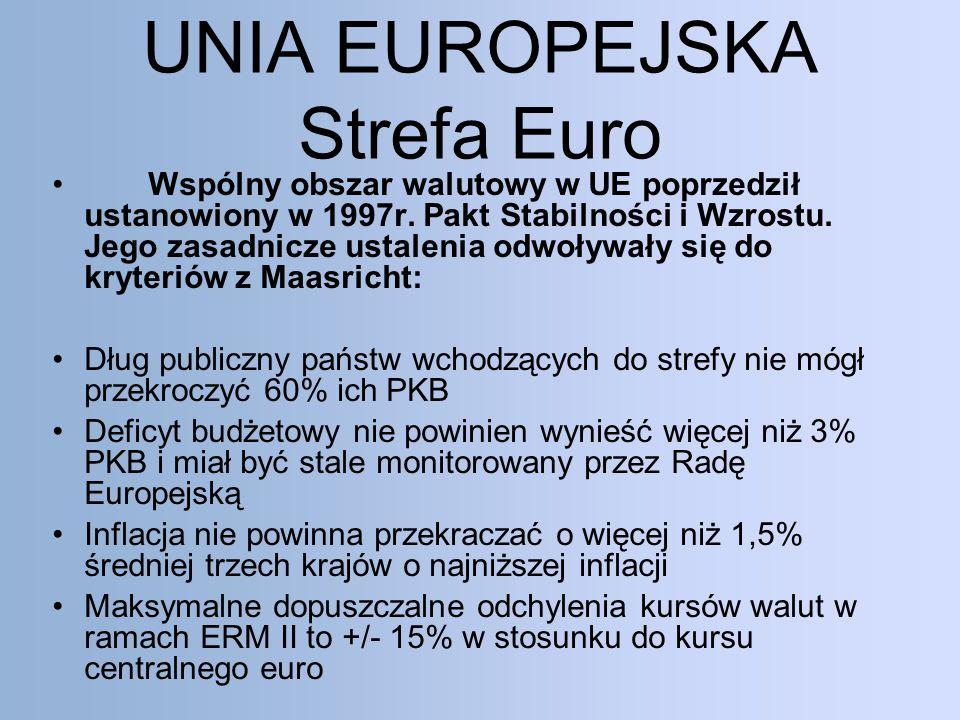 UNIA EUROPEJSKA Strefa Euro Wspólny obszar walutowy w UE poprzedził ustanowiony w 1997r.