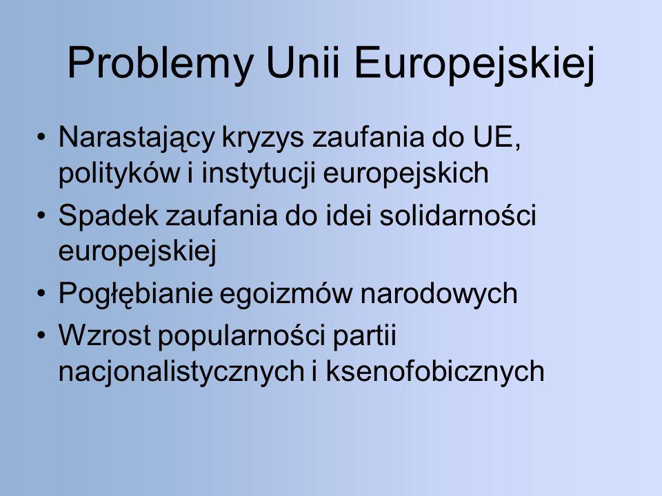 Problemy Unii Europejskiej Narastający kryzys zaufania do UE, polityków i instytucji europejskich Spadek zaufania do idei solidarności europejskiej Pogłębianie egoizmów narodowych Wzrost popularności partii nacjonalistycznych i ksenofobicznych