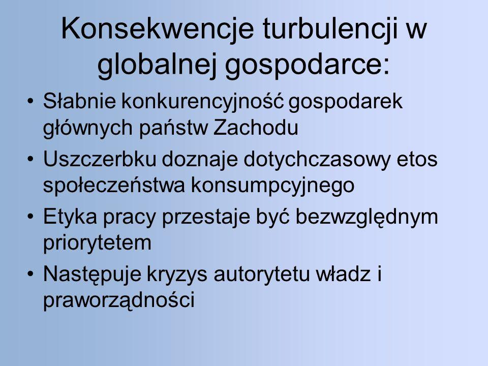 Konsekwencje turbulencji w globalnej gospodarce: Słabnie konkurencyjność gospodarek głównych państw Zachodu Uszczerbku doznaje dotychczasowy etos społeczeństwa konsumpcyjnego Etyka pracy przestaje być bezwzględnym priorytetem Następuje kryzys autorytetu władz i praworządności