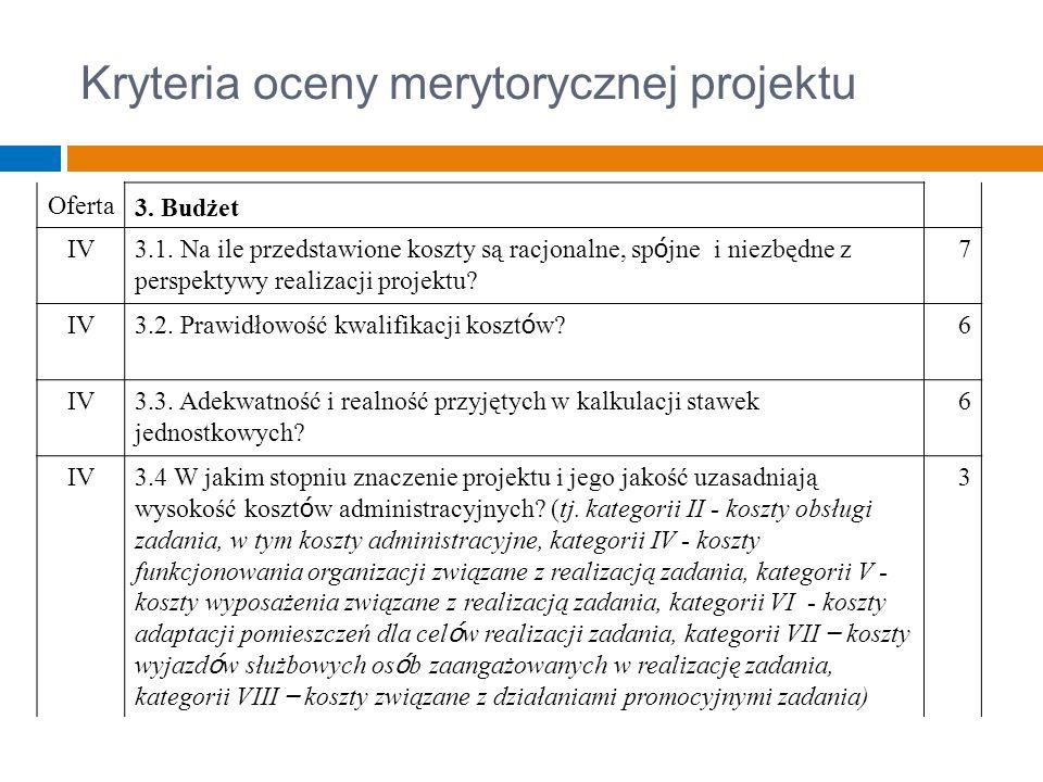 Kryteria oceny merytorycznej projektu Oferta 3. Budżet IV 3.1.
