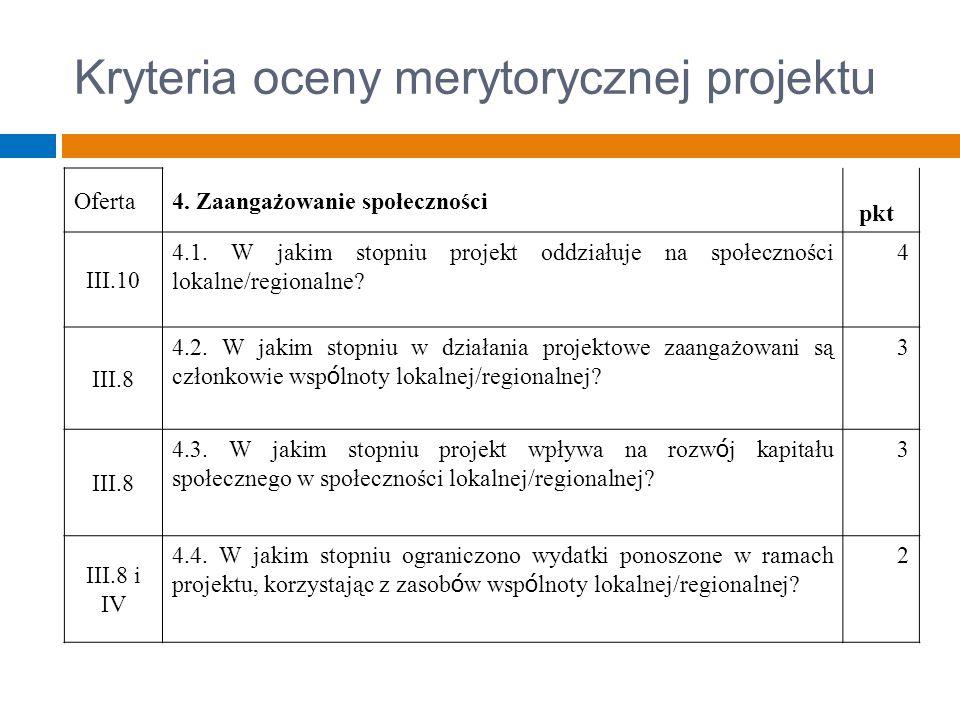 Kryteria oceny merytorycznej projektu Oferta4. Zaangażowanie społeczności pkt III.10 4.1.