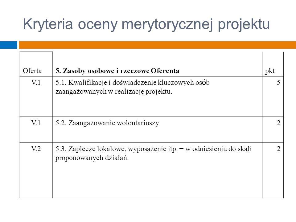 Kryteria oceny merytorycznej projektu Oferta5. Zasoby osobowe i rzeczowe Oferentapkt V.1 5.1.