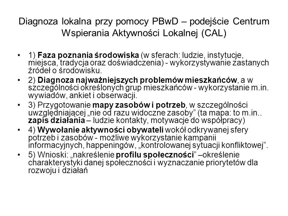 Diagnoza lokalna przy pomocy PBwD – podejście Centrum Wspierania Aktywności Lokalnej (CAL) 1) Faza poznania środowiska (w sferach: ludzie, instytucje,
