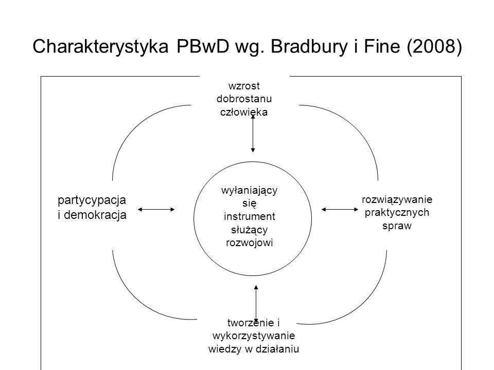 Charakterystyka PBwD wg. Bradbury i Fine (2008) wzrost dobrostanu człowieka wyłaniający się instrument służący rozwojowi partycypacja i demokracja roz