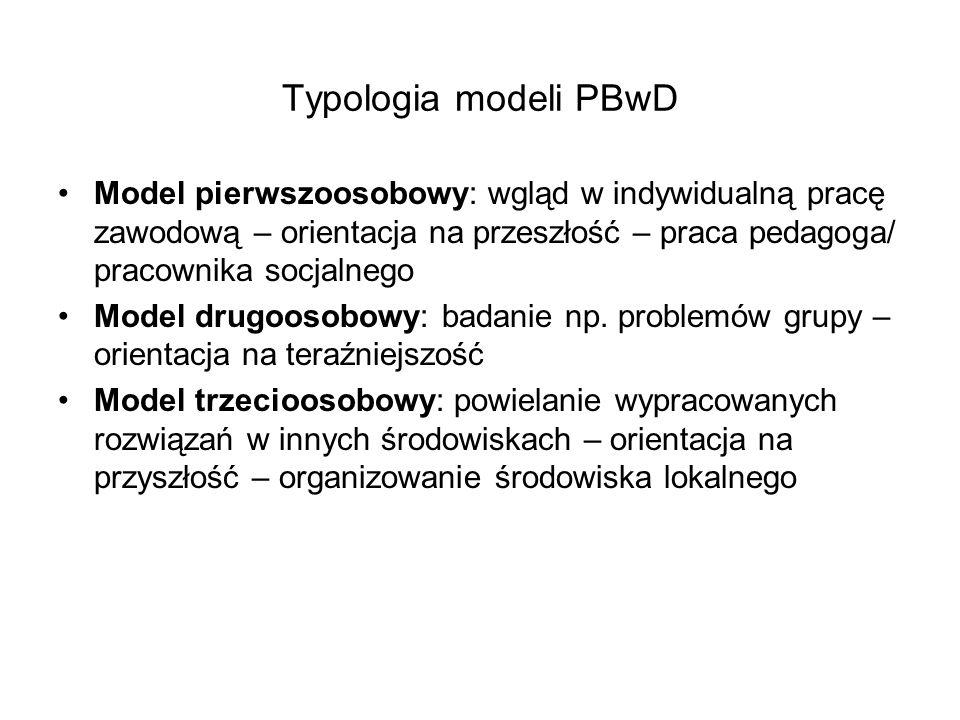 Typologia modeli PBwD Model pierwszoosobowy: wgląd w indywidualną pracę zawodową – orientacja na przeszłość – praca pedagoga/ pracownika socjalnego Mo