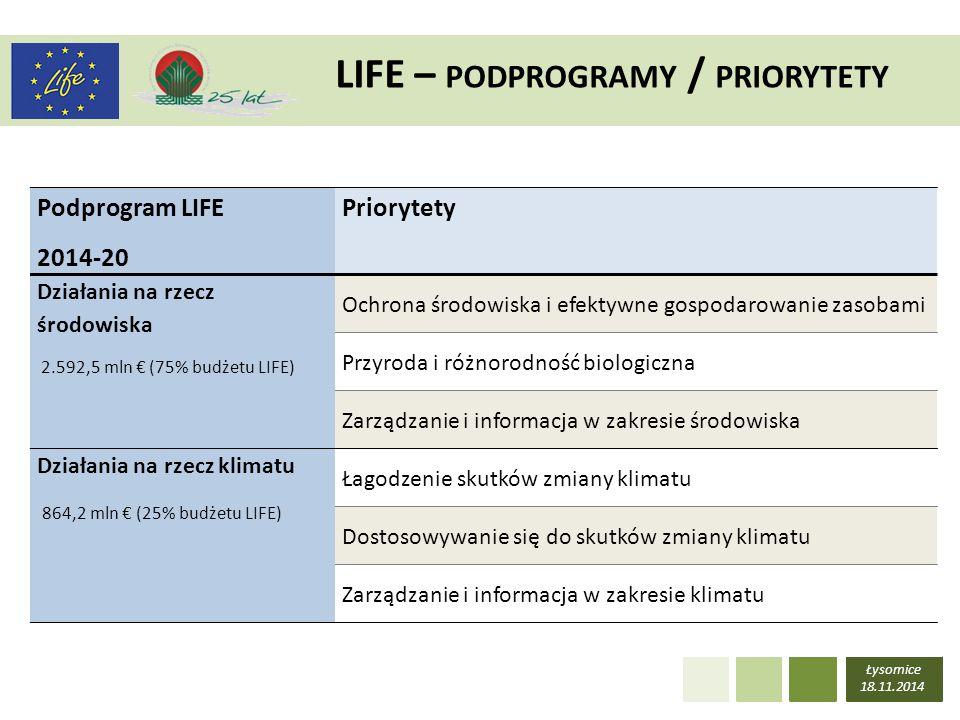 LIFE – PODPROGRAMY / PRIORYTETY Łysomice 18.11.2014 Podprogram LIFE 2014-20 Priorytety Działania na rzecz środowiska 2.592,5 mln € (75% budżetu LIFE)