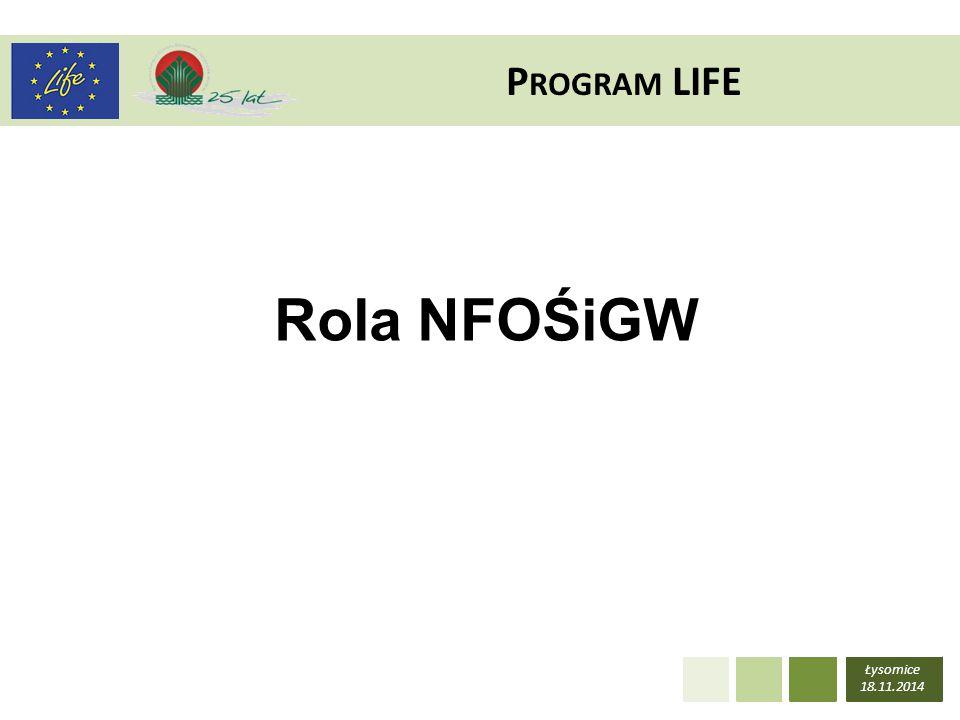 Łysomice 18.11.2014 P ROGRAM LIFE Rola NFOŚiGW