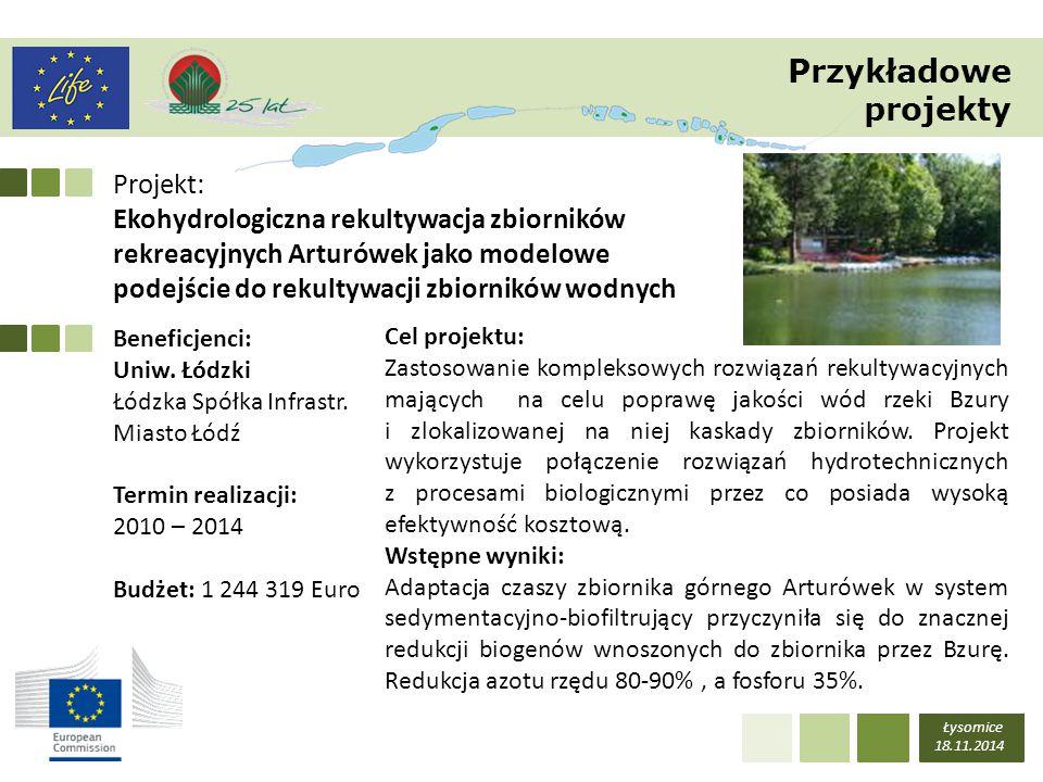 Projekt: Ekohydrologiczna rekultywacja zbiorników rekreacyjnych Arturówek jako modelowe podejście do rekultywacji zbiorników wodnych Łysomice 18.11.20