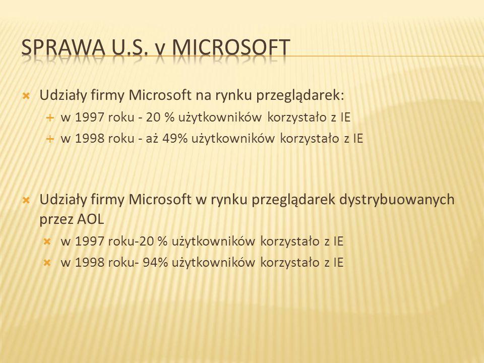 Udziały firmy Microsoft na rynku przeglądarek internetowych