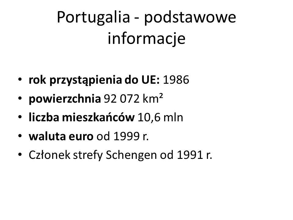 Portugalia - podstawowe informacje rok przystąpienia do UE: 1986 powierzchnia 92 072 km² liczba mieszkańców 10,6 mln waluta euro od 1999 r. Członek st