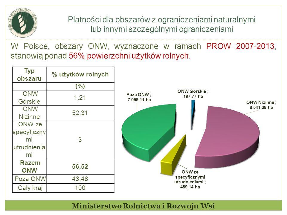 Płatności dla obszarów z ograniczeniami naturalnymi lub innymi szczególnymi ograniczeniami Ministerstwo Rolnictwa i Rozwoju Wsi W Polsce, obszary ONW, wyznaczone w ramach PROW 2007-2013, stanowią ponad 56% powierzchni użytków rolnych.