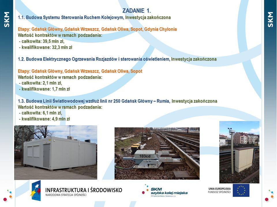 ZADANIE 1. 1.1. Budowa Systemu Sterowania Ruchem Kolejowym, Inwestycja zakończona Etapy: Gdańsk Główny, Gdańsk Wrzeszcz, Gdańsk Oliwa, Sopot, Gdynia C