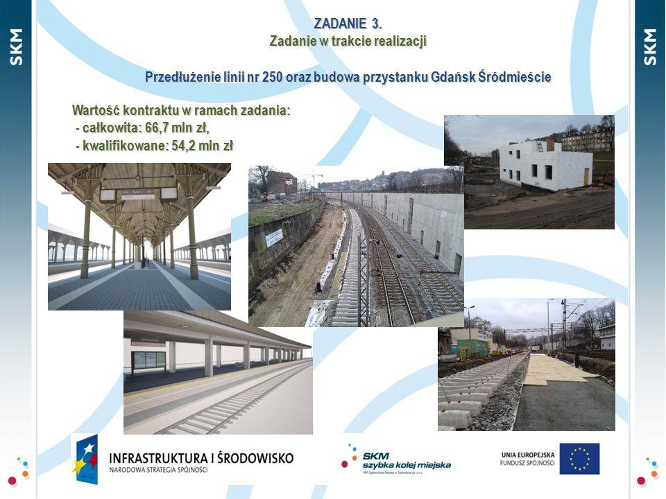 ZADANIE 3. Zadanie w trakcie realizacji Przedłużenie linii nr 250 oraz budowa przystanku Gdańsk Śródmieście Wartość kontraktu w ramach zadania: - całk