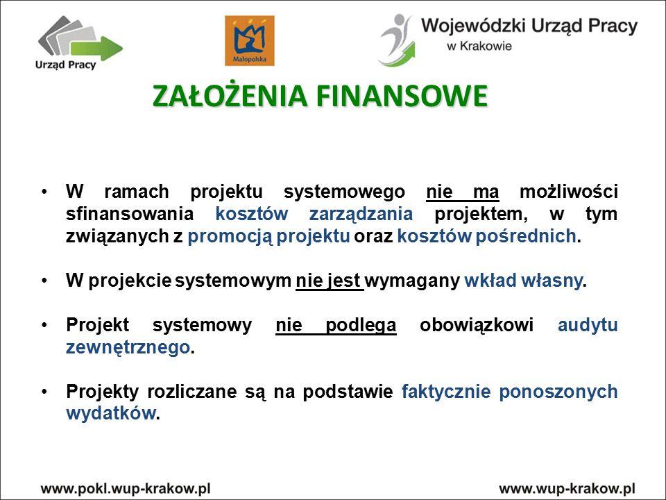 3.2 - Grupy docelowe W pkt.