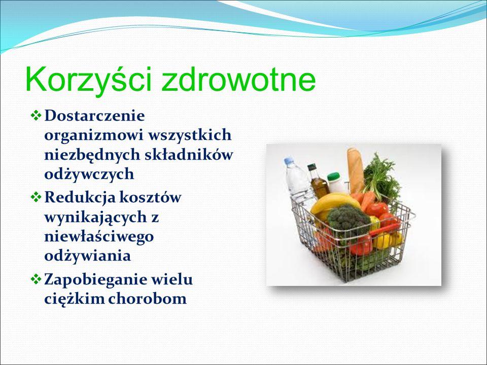 Korzyści zdrowotne  Dostarczenie organizmowi wszystkich niezbędnych składników odżywczych  Redukcja kosztów wynikających z niewłaściwego odżywiania  Zapobieganie wielu ciężkim chorobom