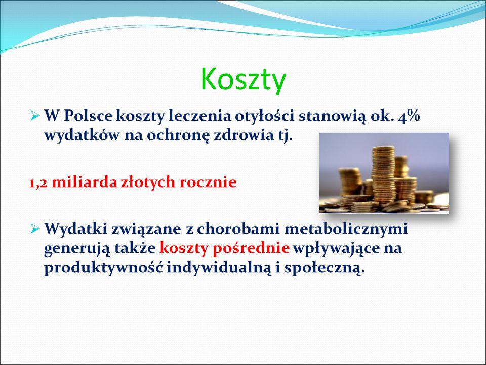 Koszty WW Polsce koszty leczenia otyłości stanowią ok.