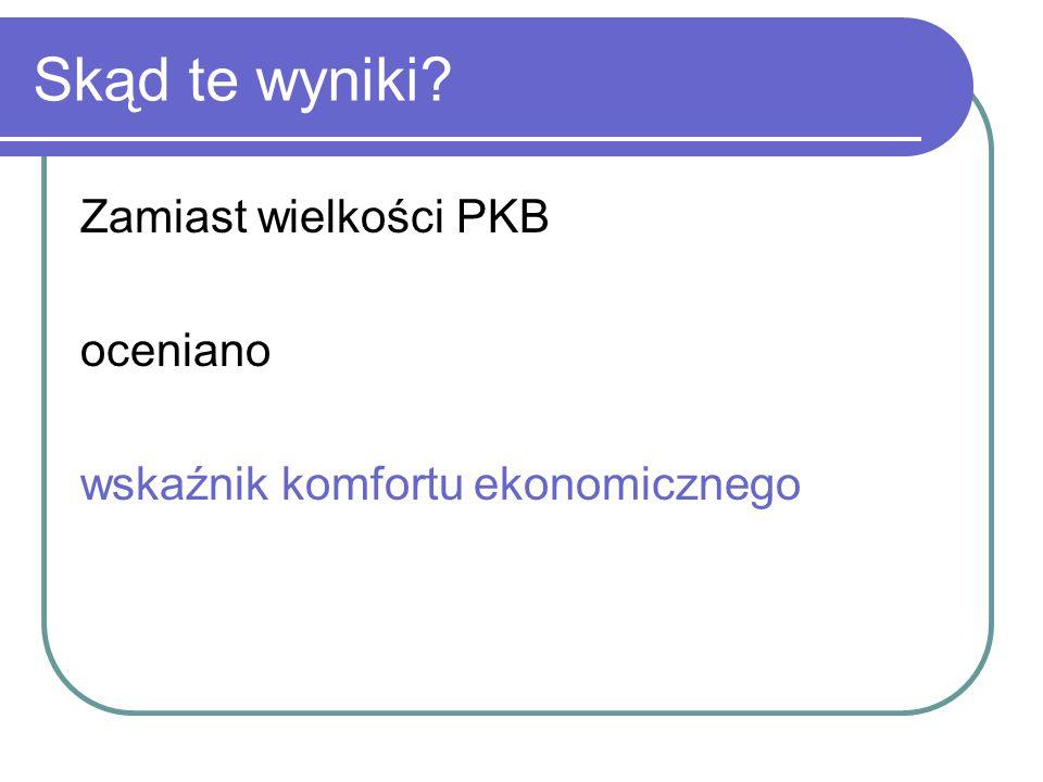 WKE - Co to za zwierzę .