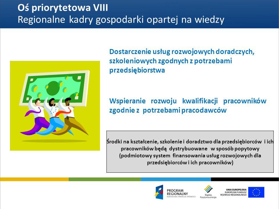 Oś priorytetowa VIII Regionalne kadry gospodarki opartej na wiedzy Środki na kształcenie, szkolenie i doradztwo dla przedsiębiorców i ich pracowników będą dystrybuowane w sposób popytowy (podmiotowy system finansowania usług rozwojowych dla przedsiębiorców i ich pracowników) Dostarczenie usług rozwojowych doradczych, szkoleniowych zgodnych z potrzebami przedsiębiorstwa Wspieranie rozwoju kwalifikacji pracowników zgodnie z potrzebami pracodawców