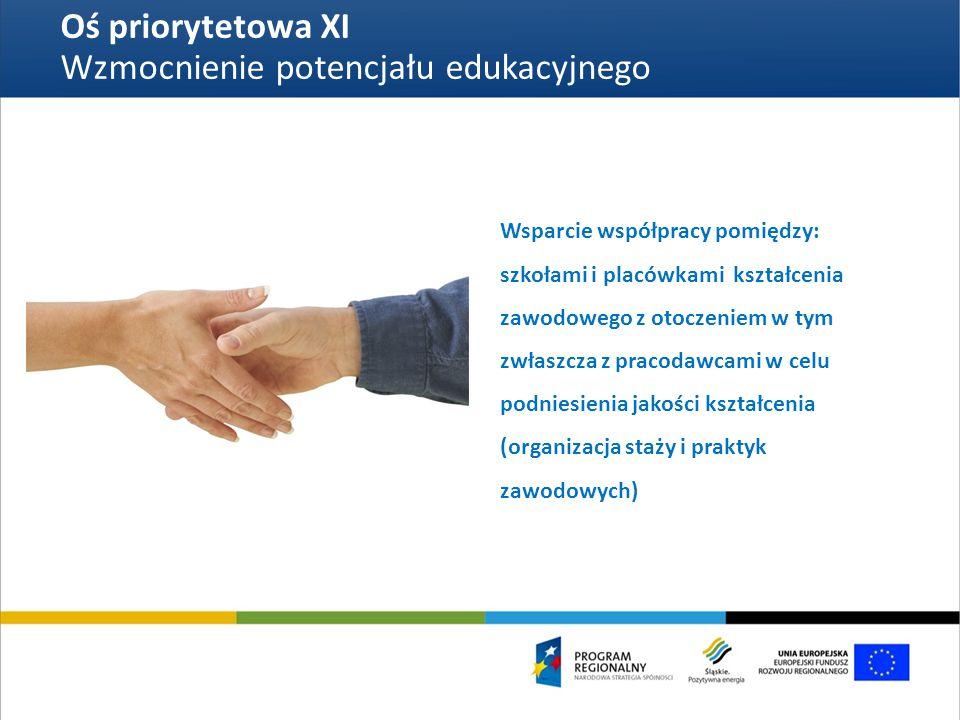 Oś priorytetowa XI Wzmocnienie potencjału edukacyjnego Wsparcie współpracy pomiędzy: szkołami i placówkami kształcenia zawodowego z otoczeniem w tym zwłaszcza z pracodawcami w celu podniesienia jakości kształcenia (organizacja staży i praktyk zawodowych)