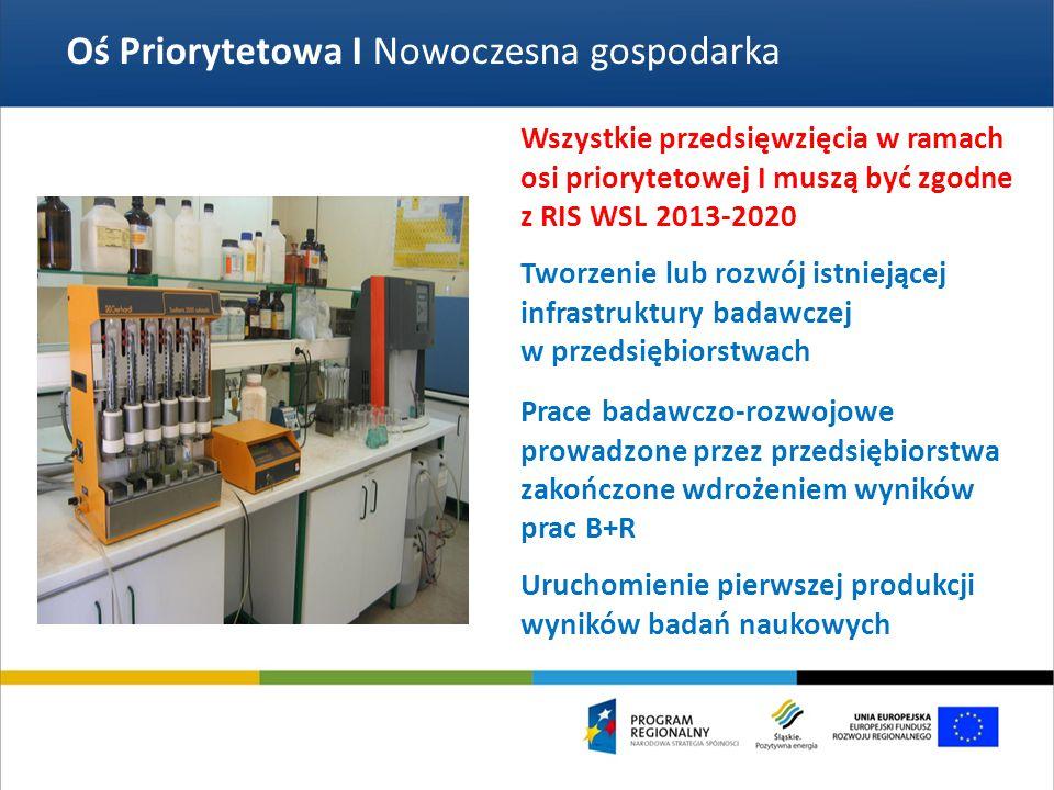 Oś Priorytetowa I Nowoczesna gospodarka Tworzenie lub rozwój istniejącej infrastruktury badawczej w przedsiębiorstwach Prace badawczo-rozwojowe prowadzone przez przedsiębiorstwa zakończone wdrożeniem wyników prac B+R Wszystkie przedsięwzięcia w ramach osi priorytetowej I muszą być zgodne z RIS WSL 2013-2020 Uruchomienie pierwszej produkcji wyników badań naukowych